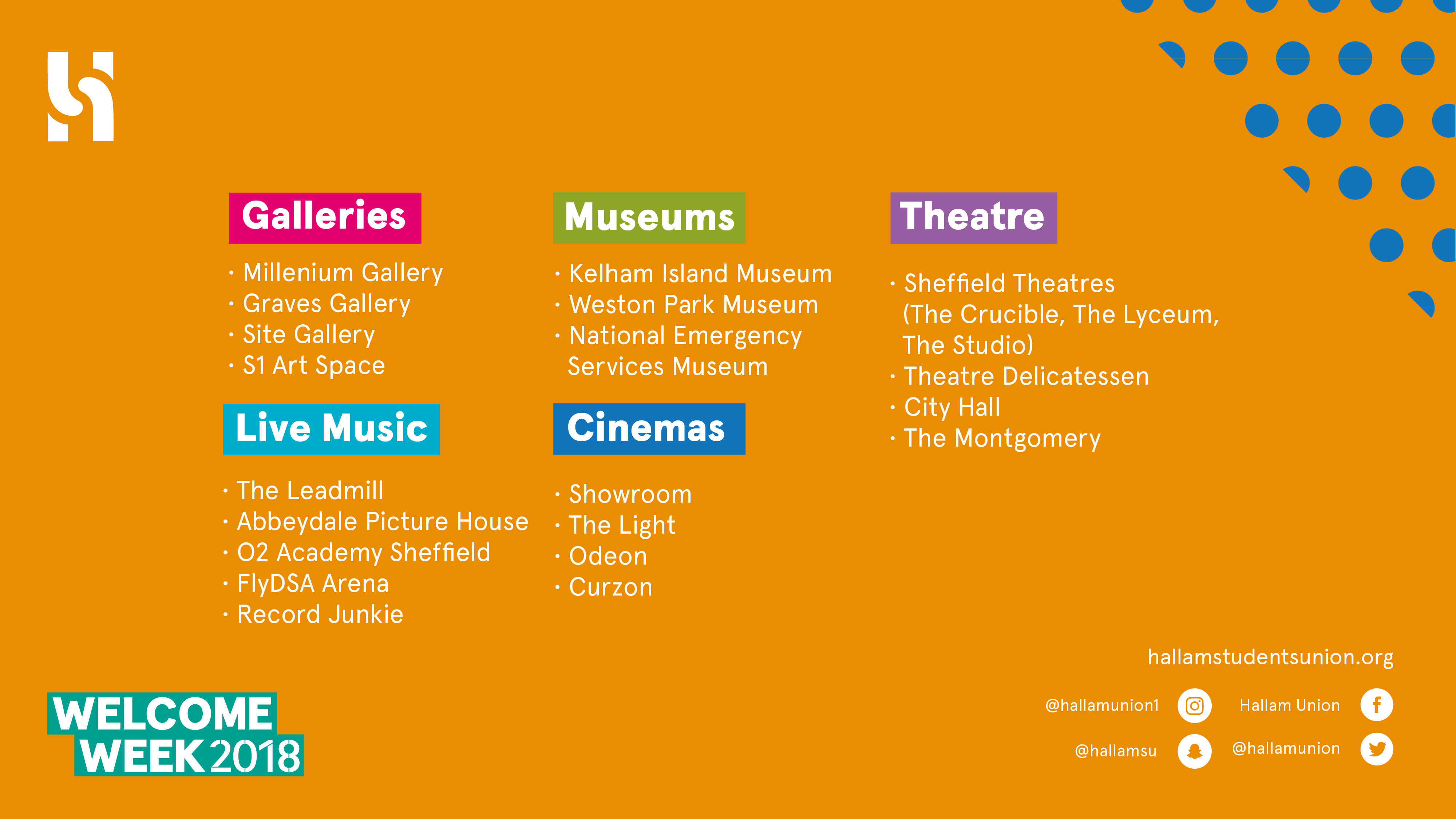 Arts and Culture Graphic